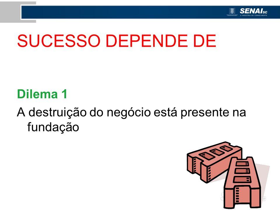 SUCESSO DEPENDE DE Dilema 1 A destruição do negócio está presente na fundação