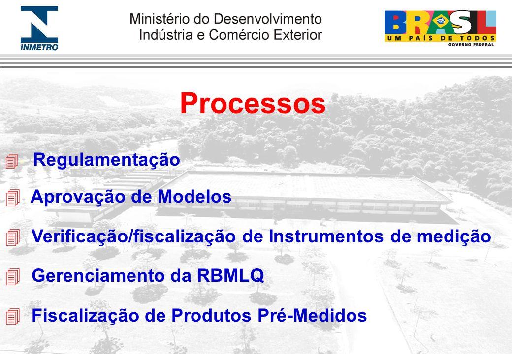 Processos Aprovação de Modelos