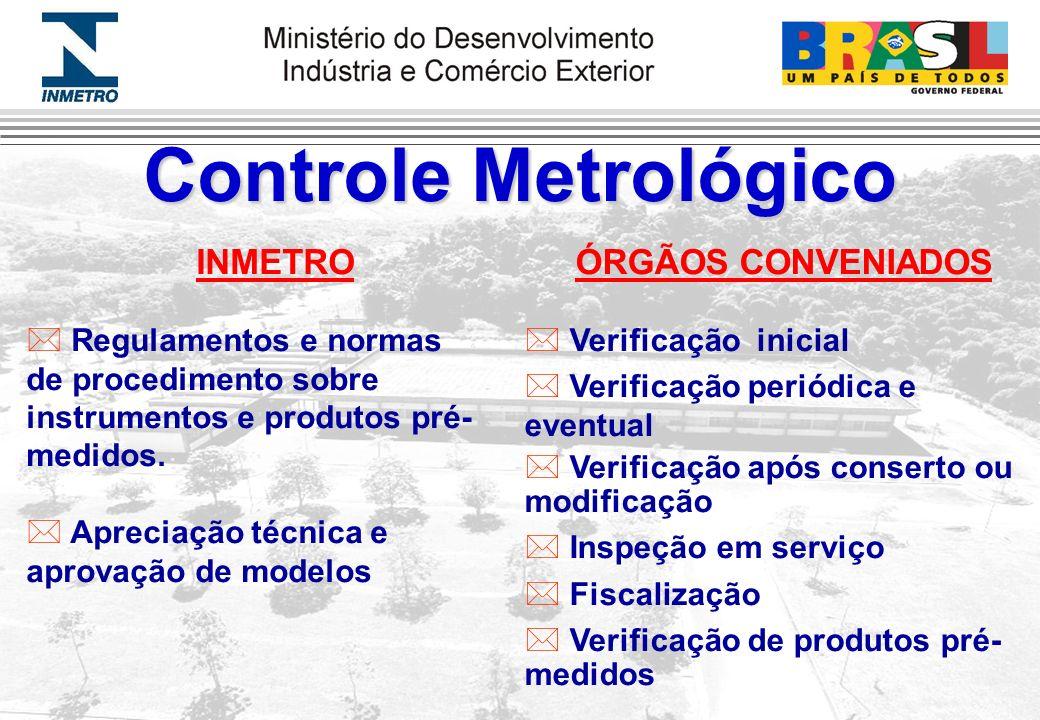 Controle Metrológico ÓRGÃOS CONVENIADOS