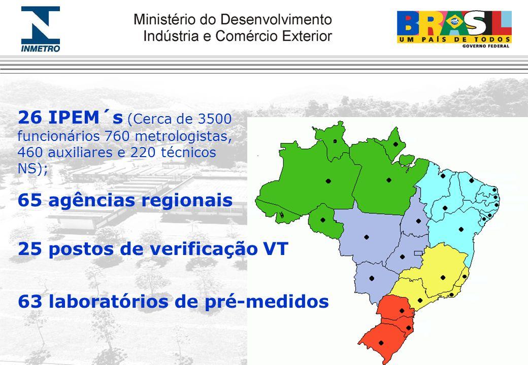 26 IPEM´s (Cerca de 3500 funcionários 760 metrologistas, 460 auxiliares e 220 técnicos NS);