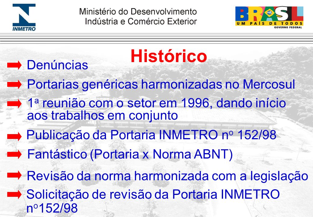 Histórico Denúncias Portarias genéricas harmonizadas no Mercosul