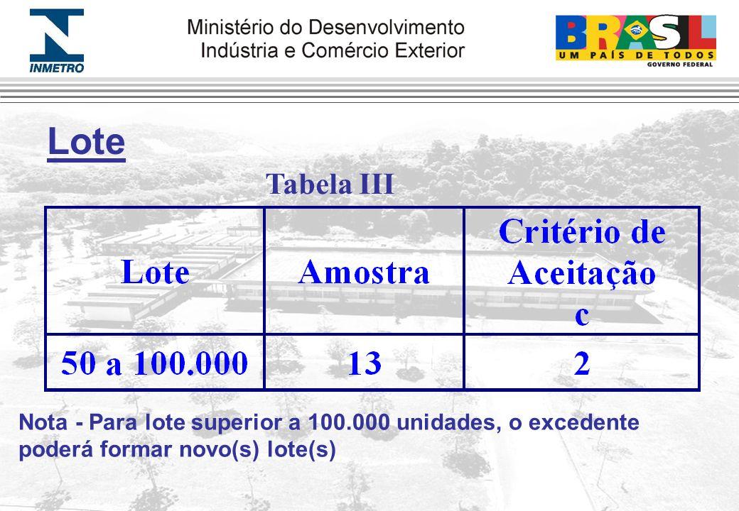 Lote Tabela III.