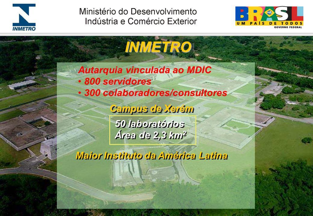 INMETRO Autarquia vinculada ao MDIC 800 servidores