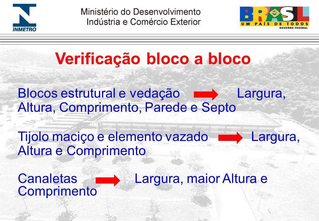 Verificação bloco a bloco