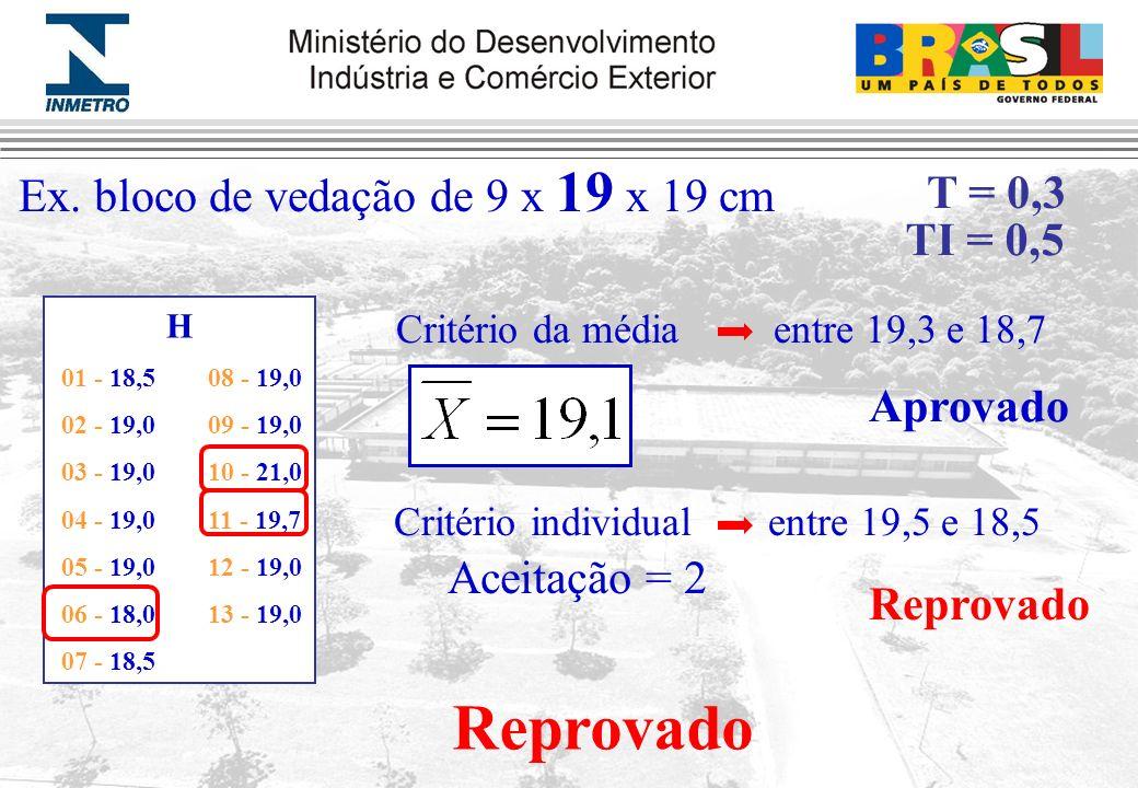 Reprovado Ex. bloco de vedação de 9 x 19 x 19 cm T = 0,3 TI = 0,5