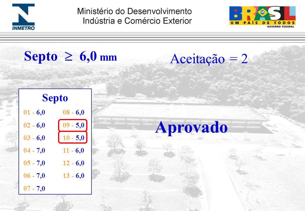 Aprovado Aceitação = 2 Septo  6,0 mm Septo 01 - 6,0 08 - 6,0
