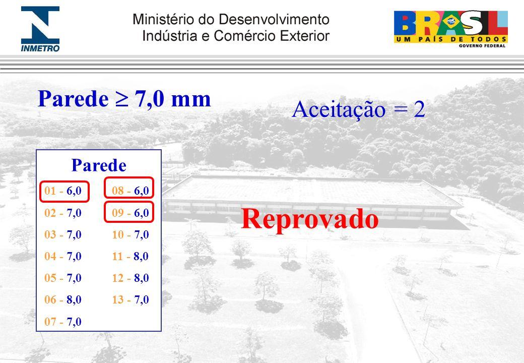 Reprovado Parede  7,0 mm Aceitação = 2 Parede 01 - 6,0 08 - 6,0