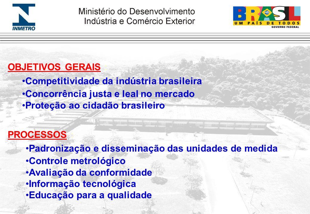 OBJETIVOS GERAIS :Competitividade da indústria brasileira. Concorrência justa e leal no mercado. Proteção ao cidadão brasileiro.