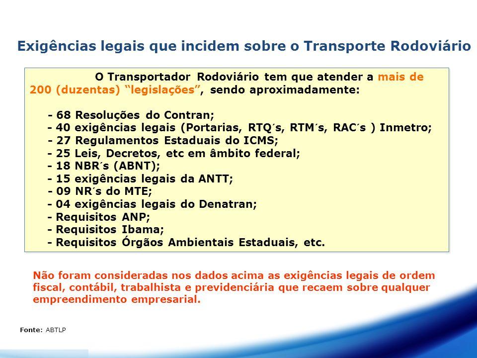 Exigências legais que incidem sobre o Transporte Rodoviário