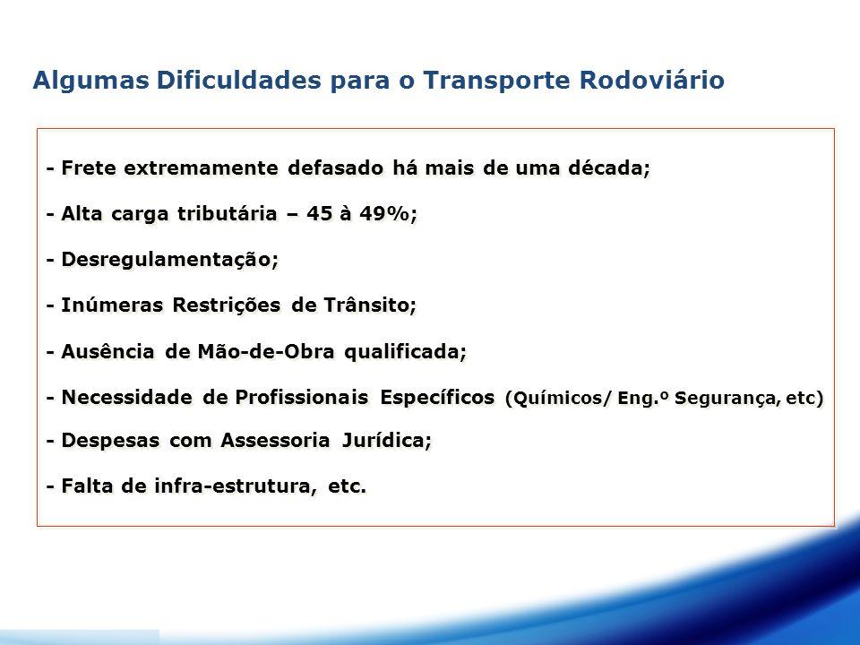 Algumas Dificuldades para o Transporte Rodoviário