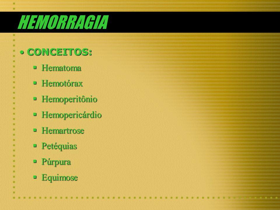 HEMORRAGIA CONCEITOS: Hematoma Hemotórax Hemoperitônio Hemopericárdio
