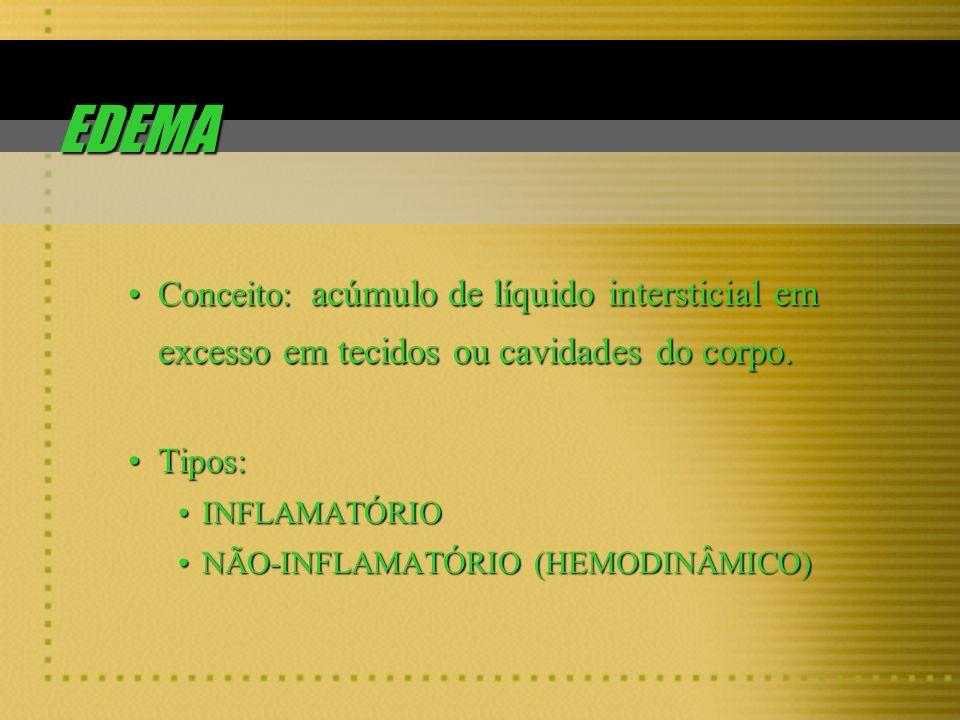 EDEMAConceito: acúmulo de líquido intersticial em excesso em tecidos ou cavidades do corpo. Tipos: