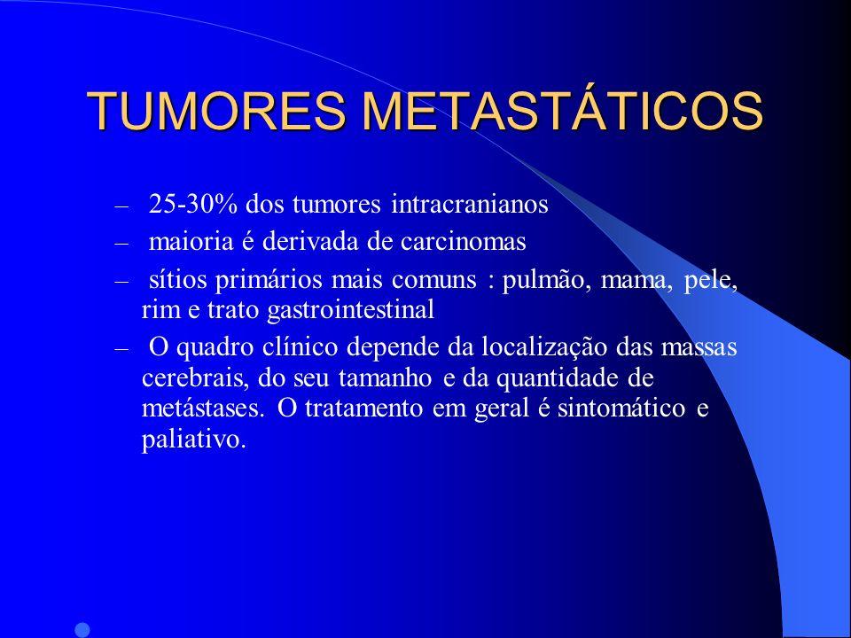 TUMORES METASTÁTICOS 25-30% dos tumores intracranianos