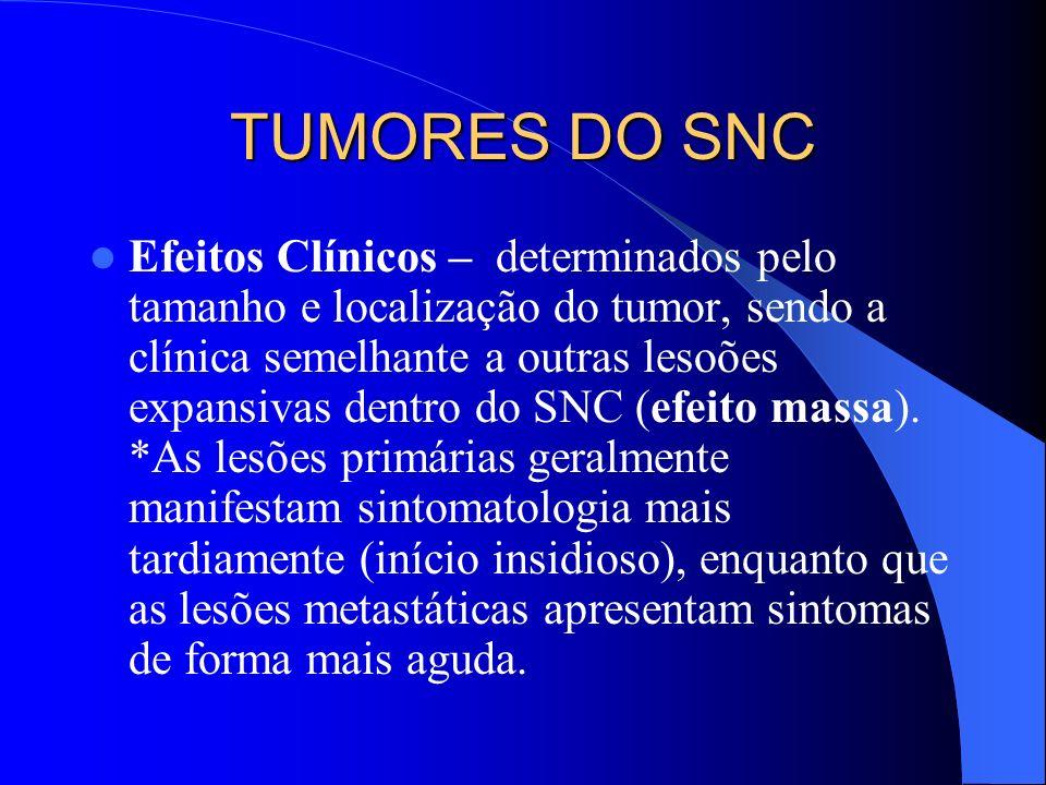 TUMORES DO SNC