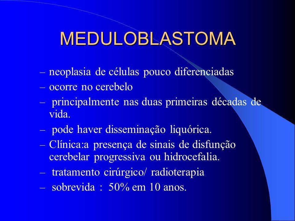MEDULOBLASTOMA neoplasia de células pouco diferenciadas