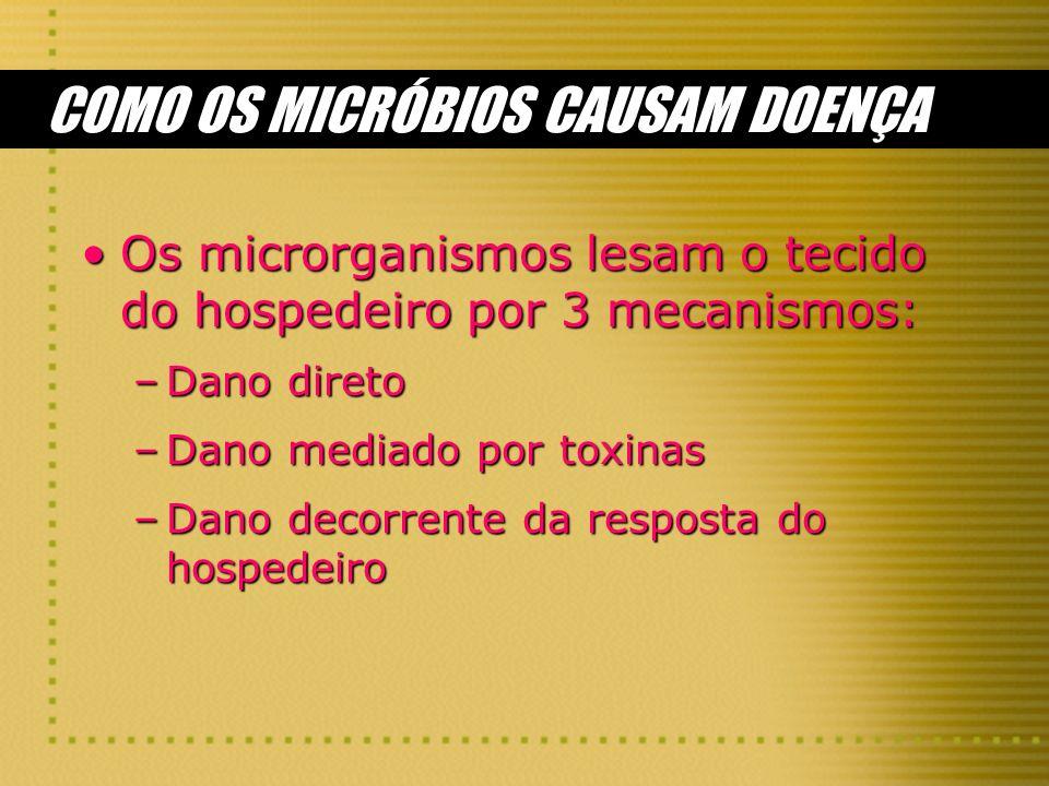 COMO OS MICRÓBIOS CAUSAM DOENÇA