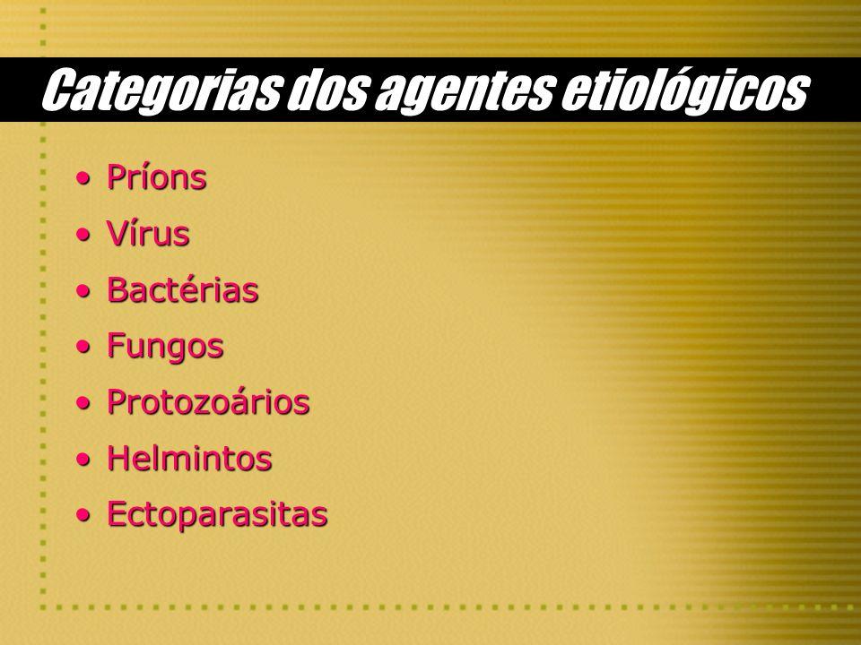 Categorias dos agentes etiológicos