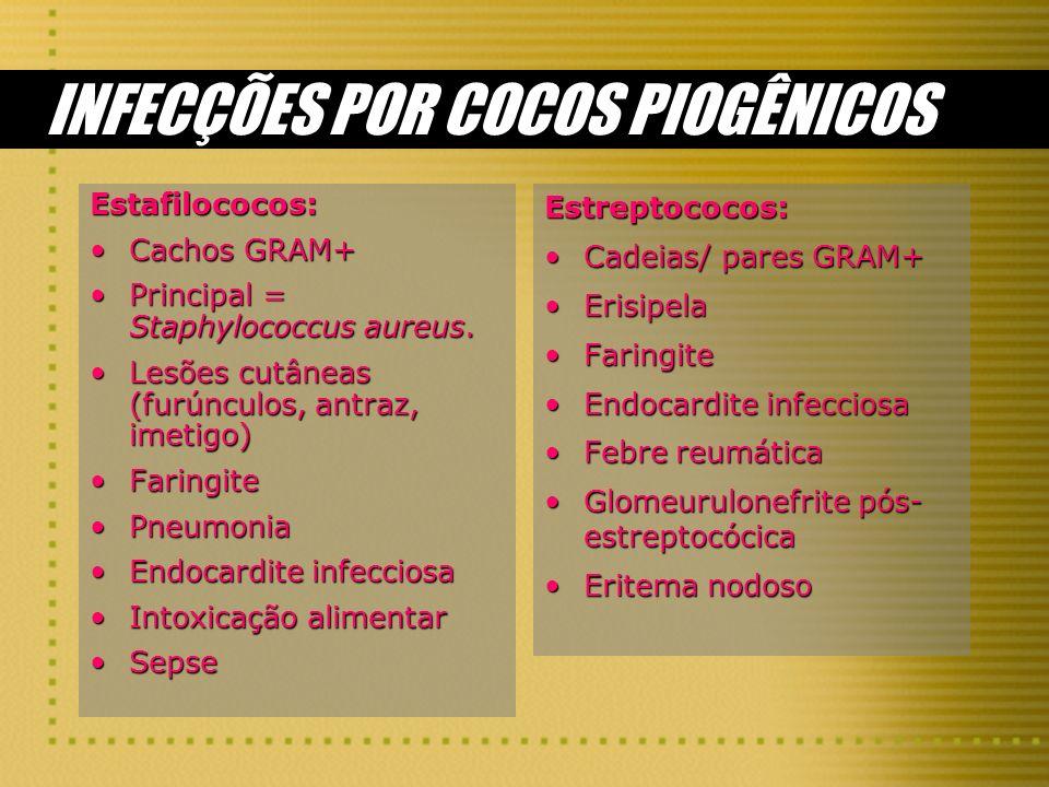 INFECÇÕES POR COCOS PIOGÊNICOS