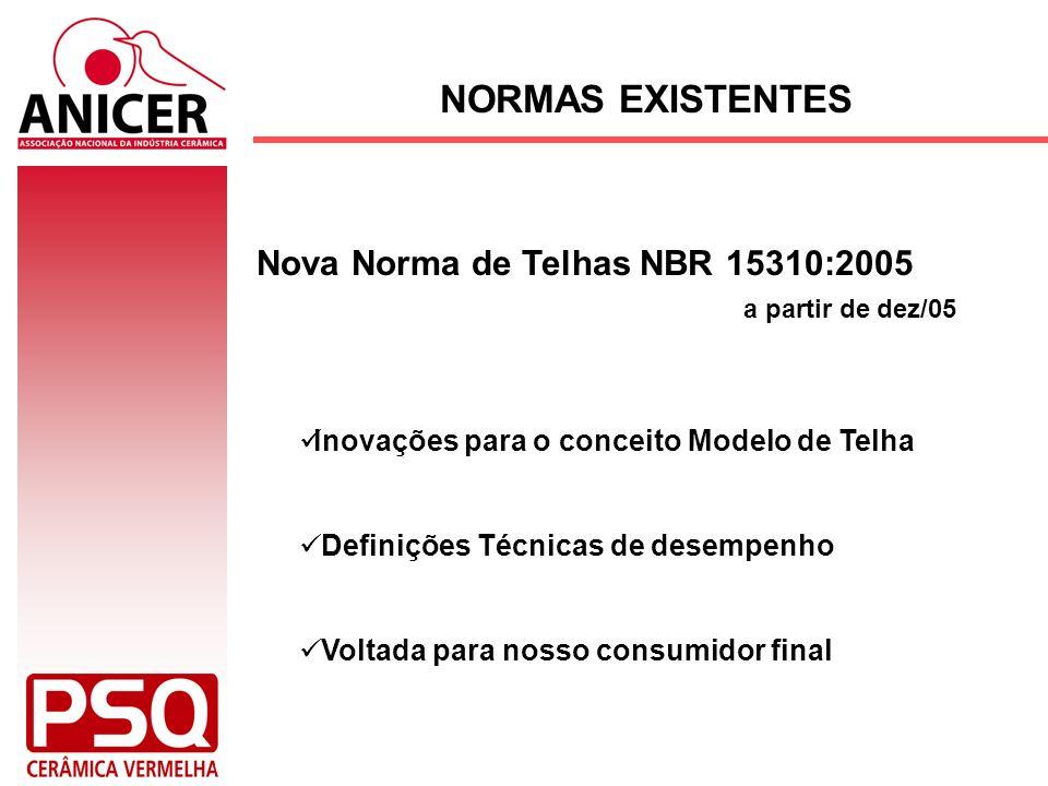 NORMAS EXISTENTES Nova Norma de Telhas NBR 15310:2005