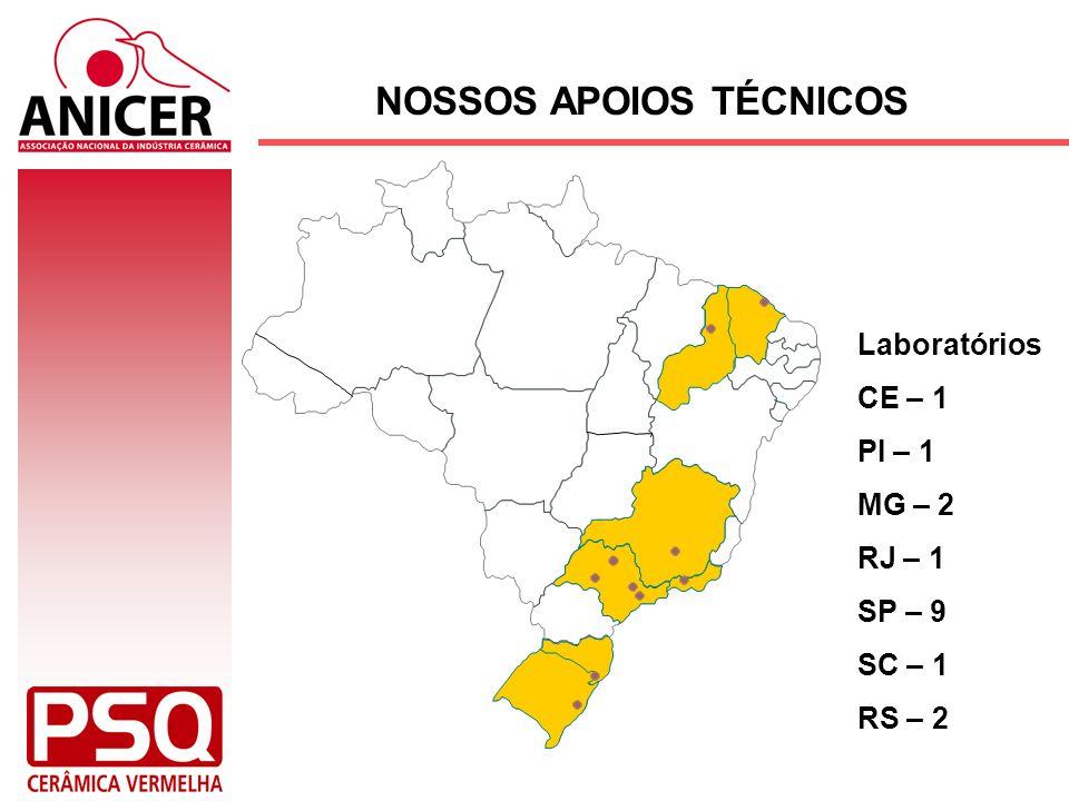 NOSSOS APOIOS TÉCNICOS