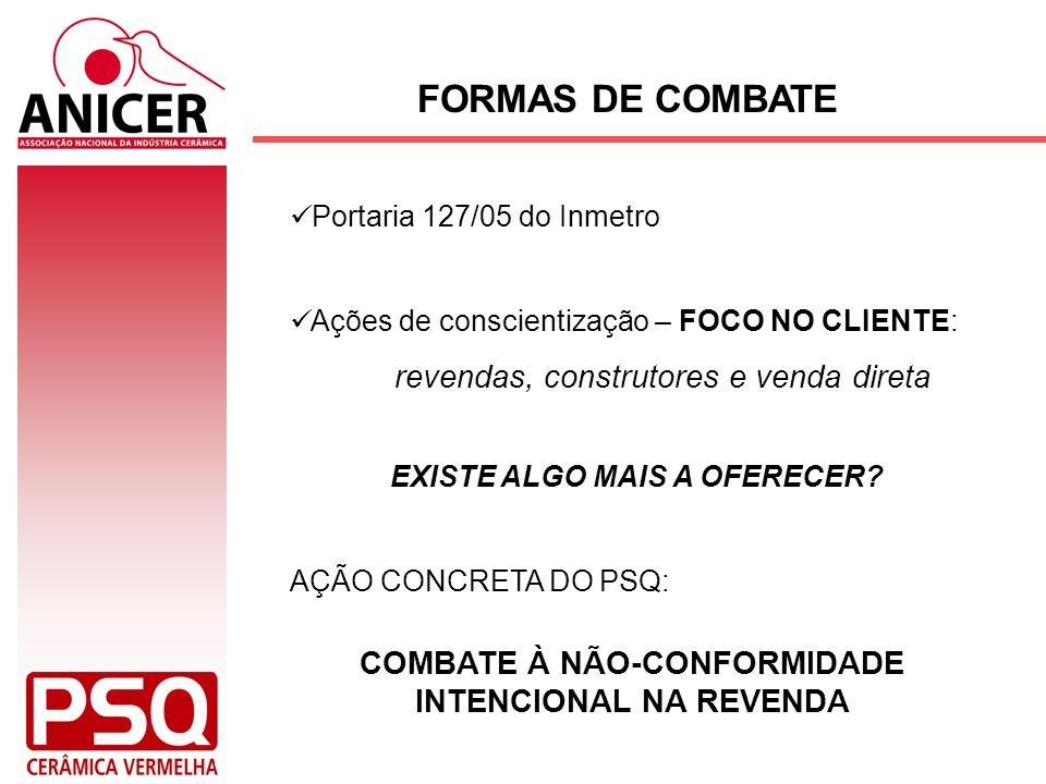 FORMAS DE COMBATE COMBATE À NÃO-CONFORMIDADE INTENCIONAL NA REVENDA