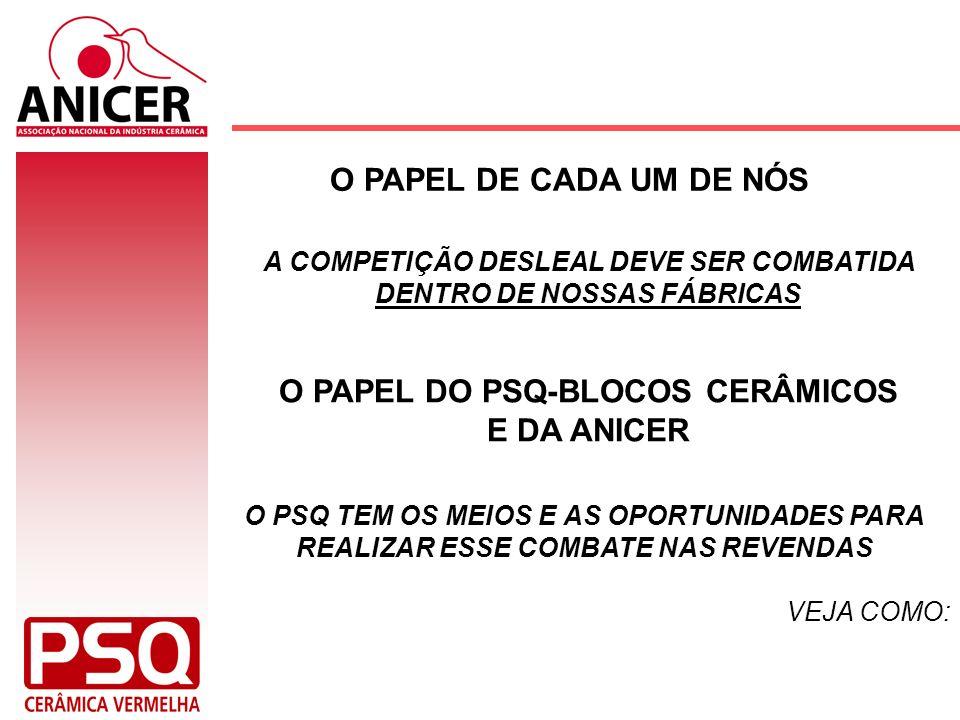 O PAPEL DO PSQ-BLOCOS CERÂMICOS E DA ANICER