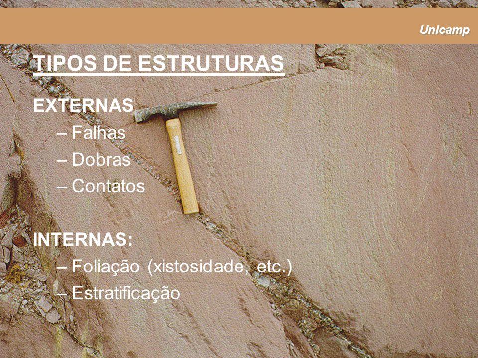 TIPOS DE ESTRUTURAS EXTERNAS Falhas Dobras Contatos INTERNAS:
