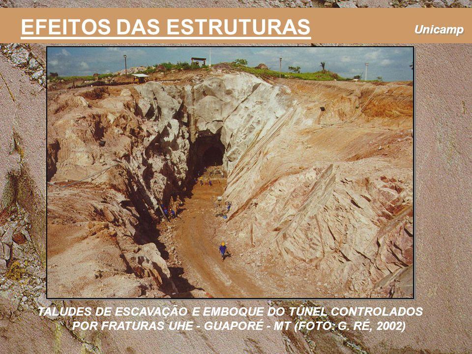 EFEITOS DAS ESTRUTURAS