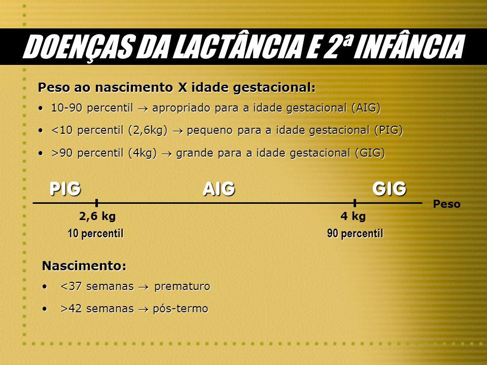 DOENÇAS DA LACTÂNCIA E 2ª INFÂNCIA