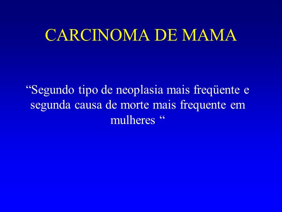 CARCINOMA DE MAMA Segundo tipo de neoplasia mais freqüente e segunda causa de morte mais frequente em mulheres