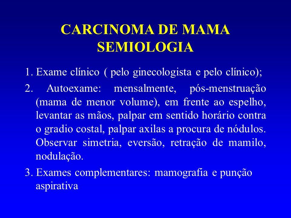 CARCINOMA DE MAMA SEMIOLOGIA