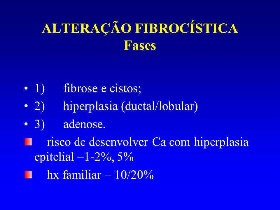 ALTERAÇÃO FIBROCÍSTICA Fases