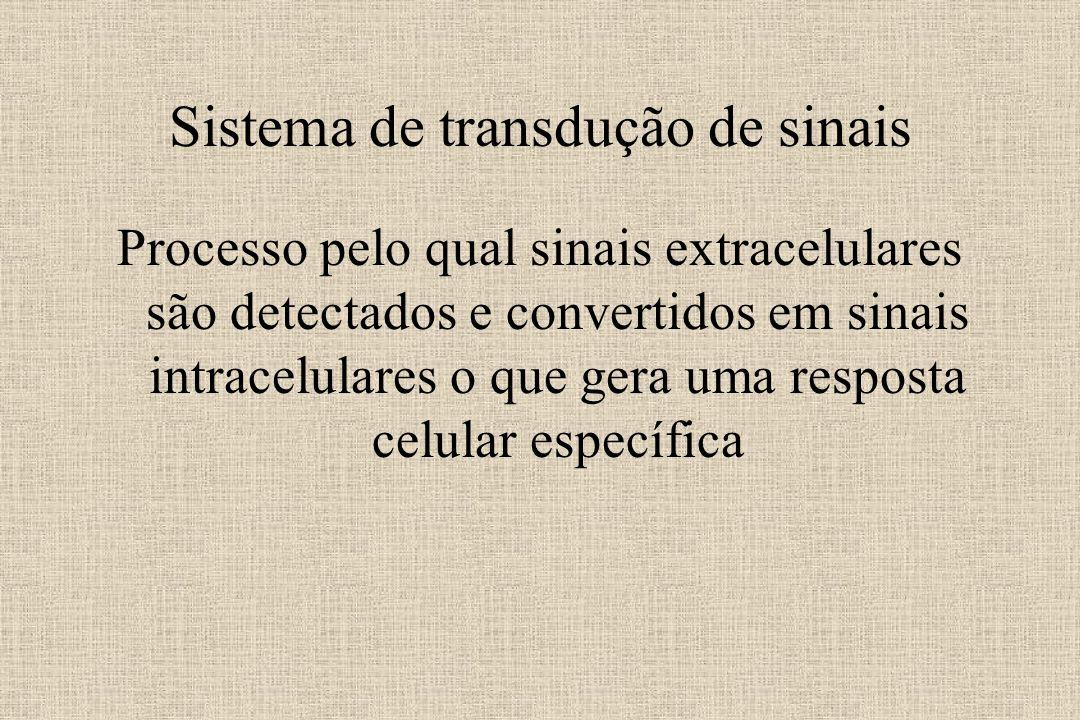 Sistema de transdução de sinais