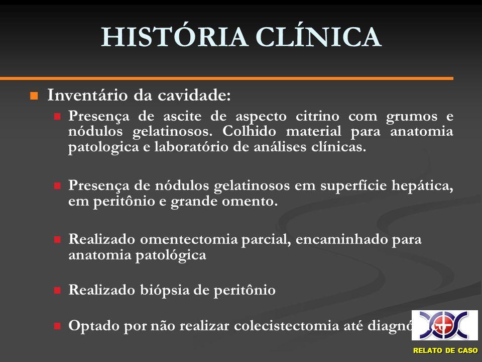 HISTÓRIA CLÍNICA Inventário da cavidade: