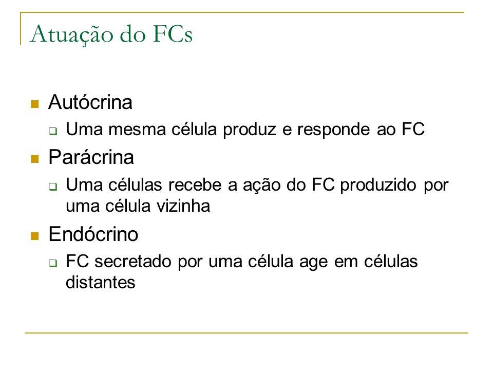 Atuação do FCs Autócrina Parácrina Endócrino