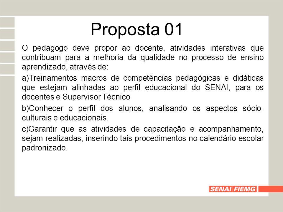 Proposta 01