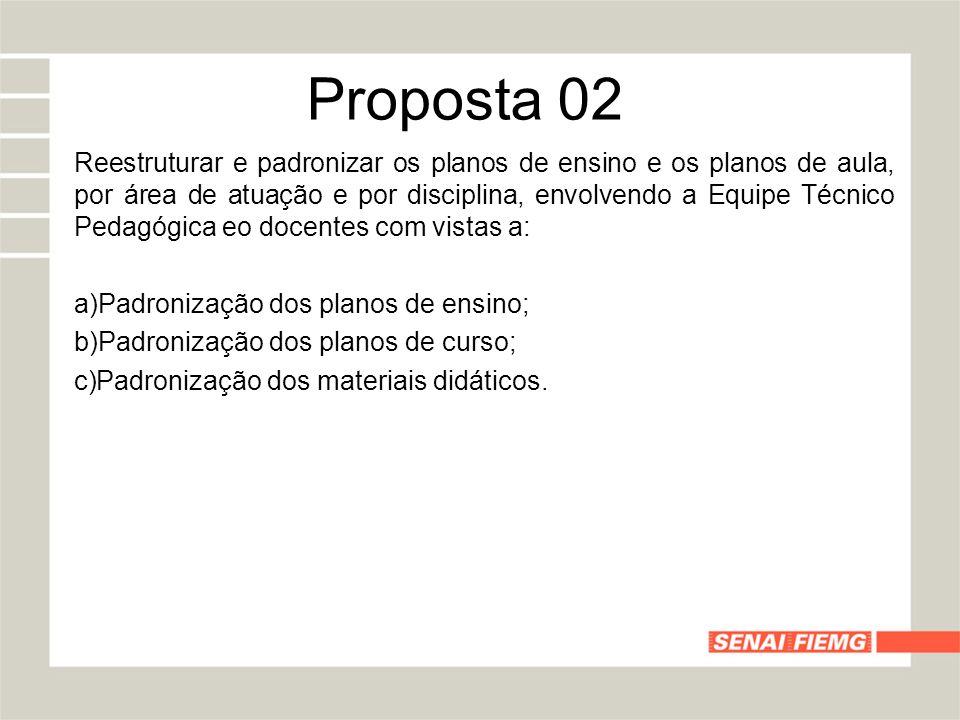 Proposta 02