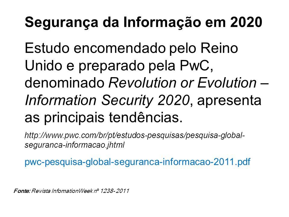Segurança da Informação em 2020