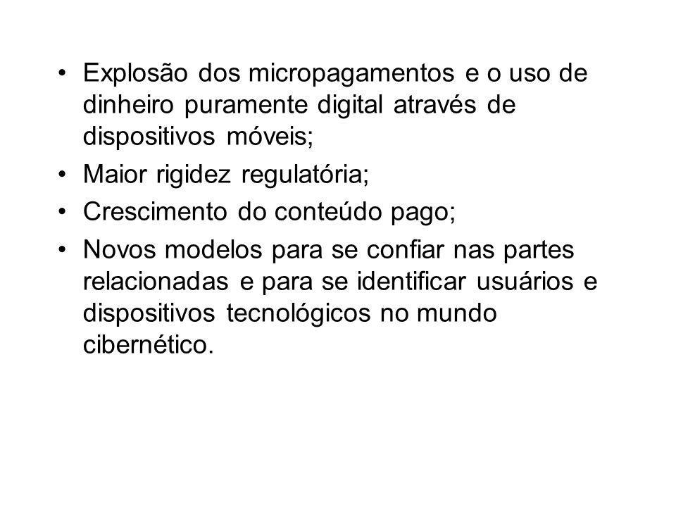 Explosão dos micropagamentos e o uso de dinheiro puramente digital através de dispositivos móveis;