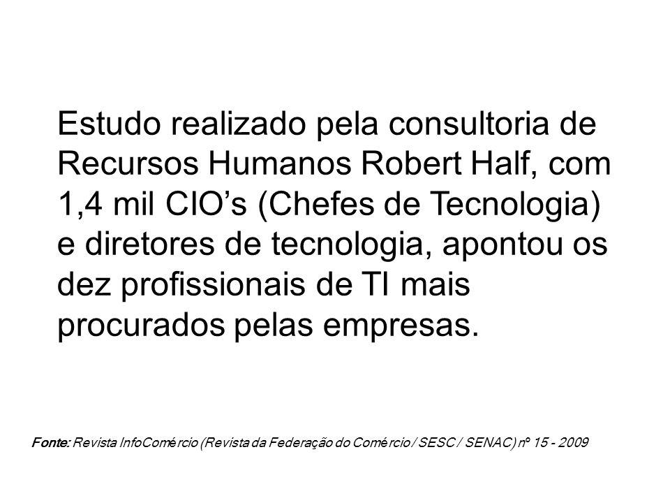 Estudo realizado pela consultoria de Recursos Humanos Robert Half, com 1,4 mil CIO's (Chefes de Tecnologia) e diretores de tecnologia, apontou os dez profissionais de TI mais procurados pelas empresas.