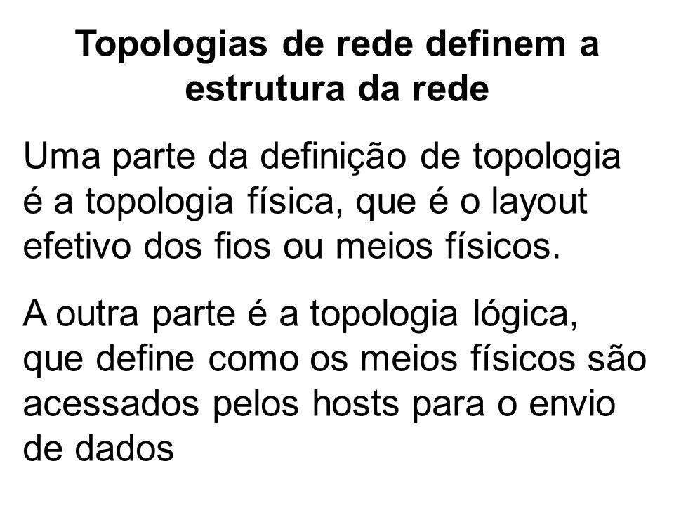 Topologias de rede definem a estrutura da rede