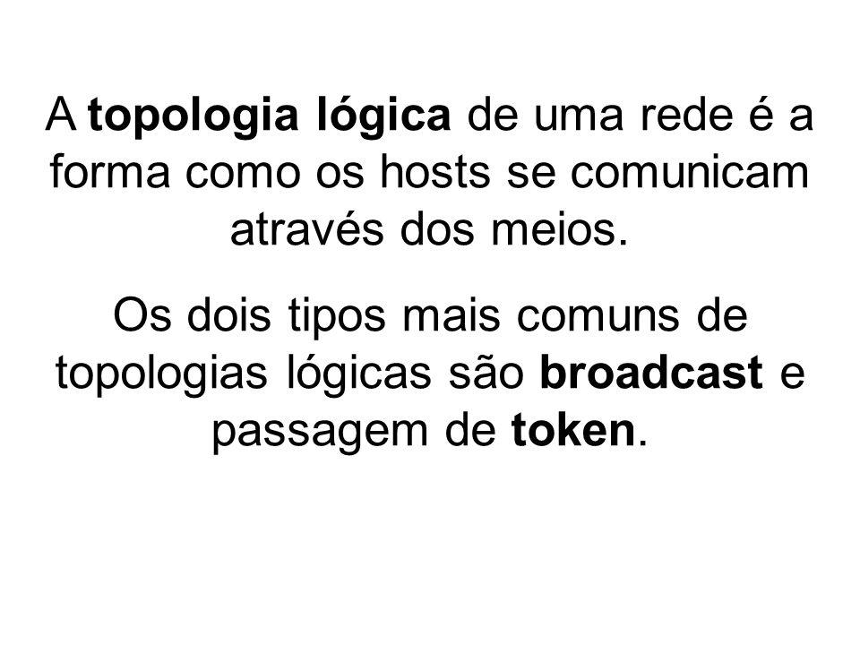 A topologia lógica de uma rede é a forma como os hosts se comunicam através dos meios.