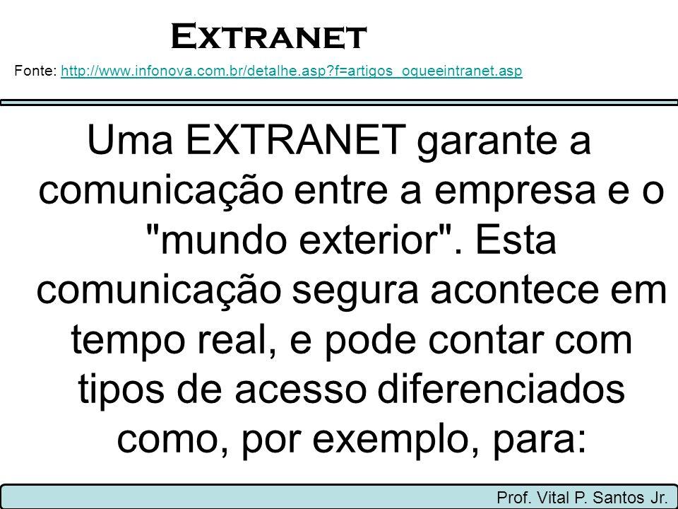 Extranet Fonte: http://www.infonova.com.br/detalhe.asp f=artigos_oqueeintranet.asp.