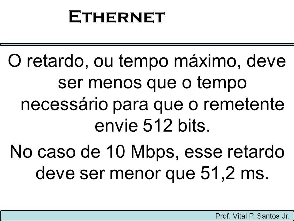 No caso de 10 Mbps, esse retardo deve ser menor que 51,2 ms.