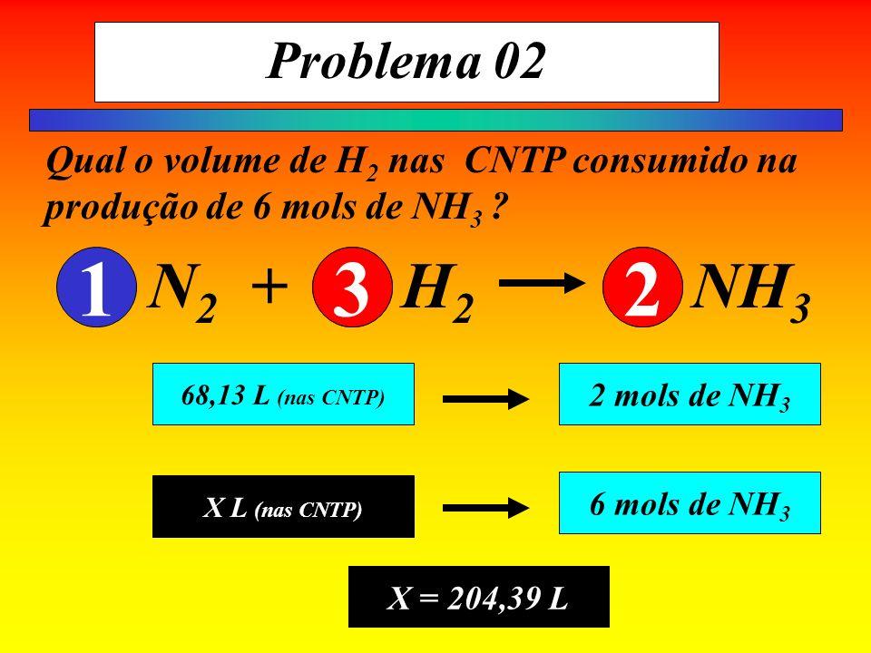 Problema 02 Qual o volume de H2 nas CNTP consumido na produção de 6 mols de NH3 N2 + H2 NH3.