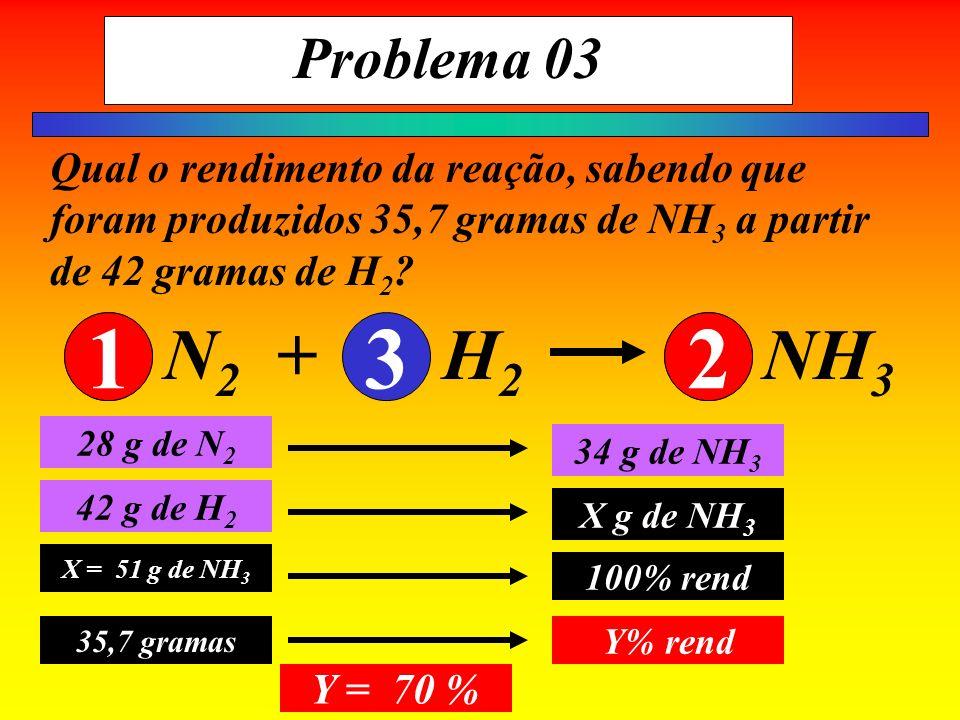 Problema 03 Qual o rendimento da reação, sabendo que foram produzidos 35,7 gramas de NH3 a partir de 42 gramas de H2