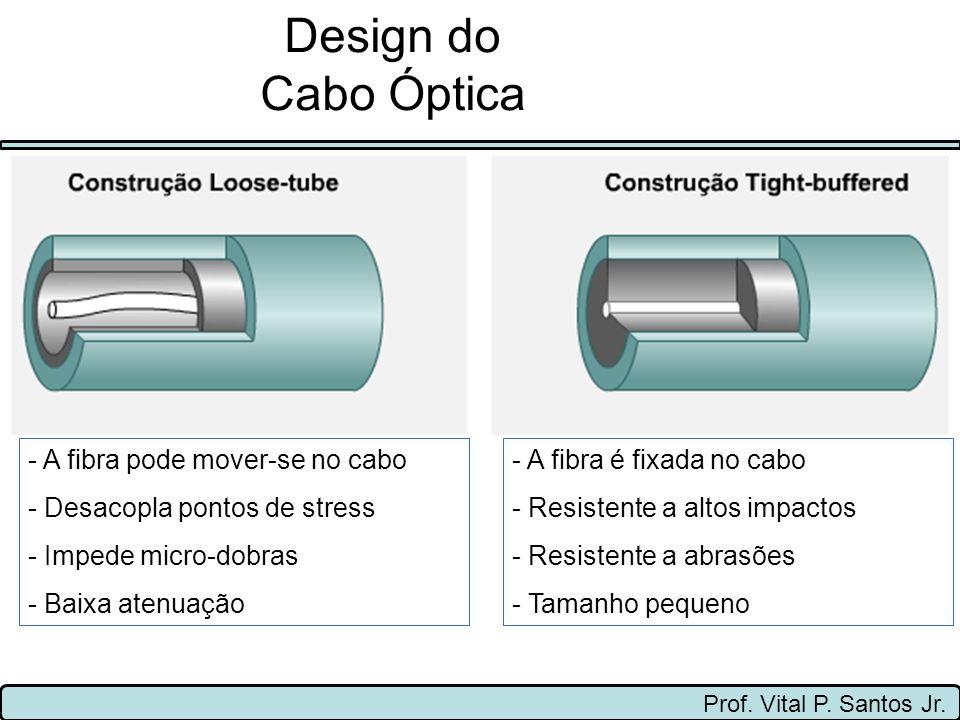 Design do Cabo Óptica A fibra pode mover-se no cabo