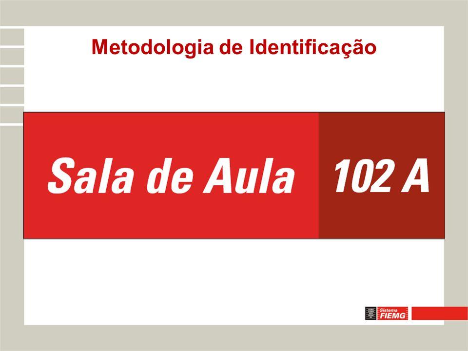 Metodologia de Identificação
