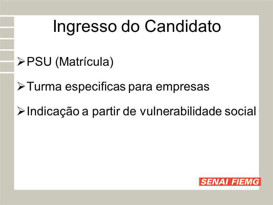 Ingresso do Candidato PSU (Matrícula) Turma especificas para empresas