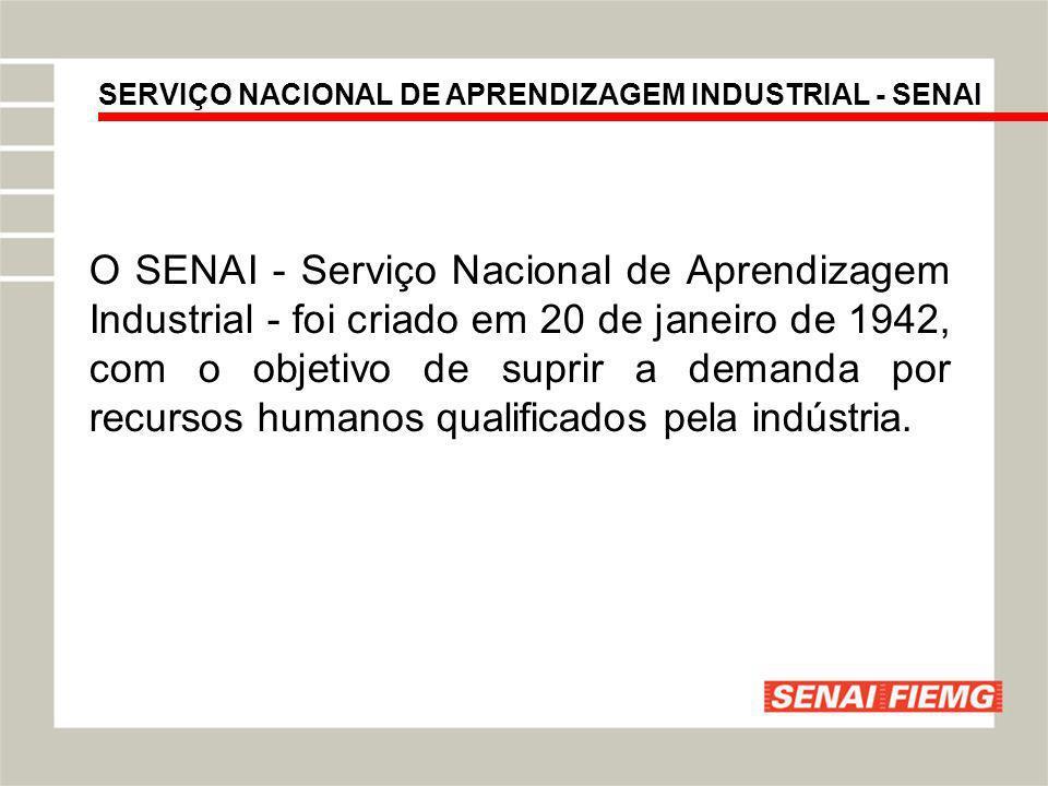 SERVIÇO NACIONAL DE APRENDIZAGEM INDUSTRIAL - SENAI